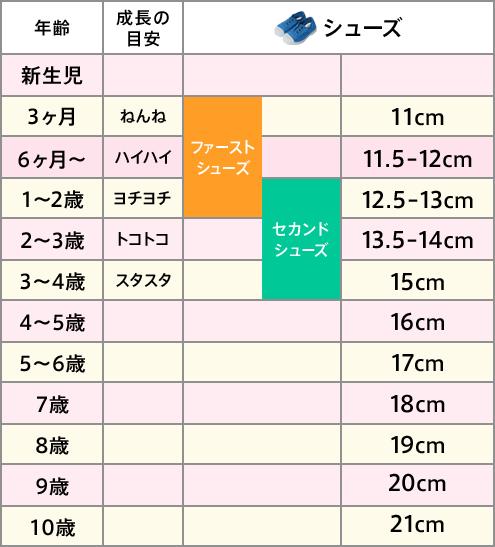 シューズ・スニーカーのサイズ表