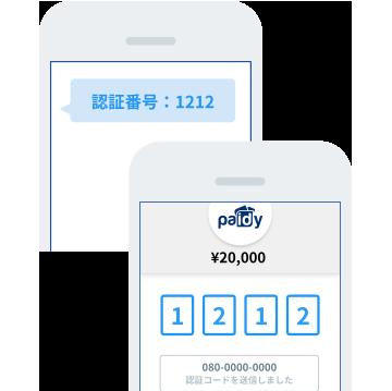 SMSで送信された4桁の認証コードを入力し、本人確認をします。