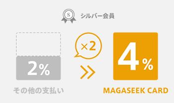 シルバー会員様はMAGASEEK CARD決済時4%ポイント還元
