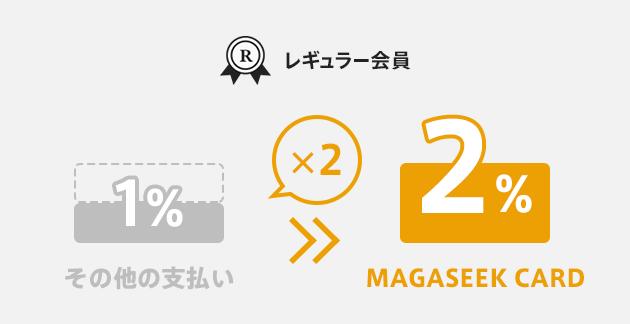 レギュラー会員様はMAGASEEK CARD決済時2%ポイント還元